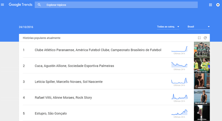 ferramentas-do-google-google-trends