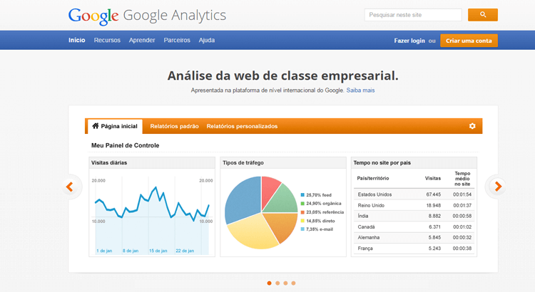 analisar-website-google-analytics